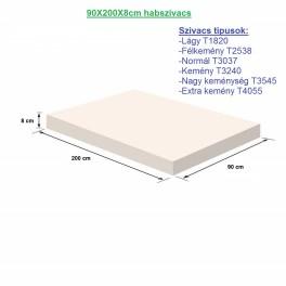 Szivacsmatrac félkemény 90X200