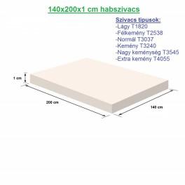 140X200X1cm